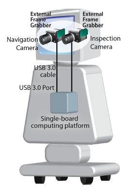 Vision Standards Make the Cut for Medical Imaging - Medical